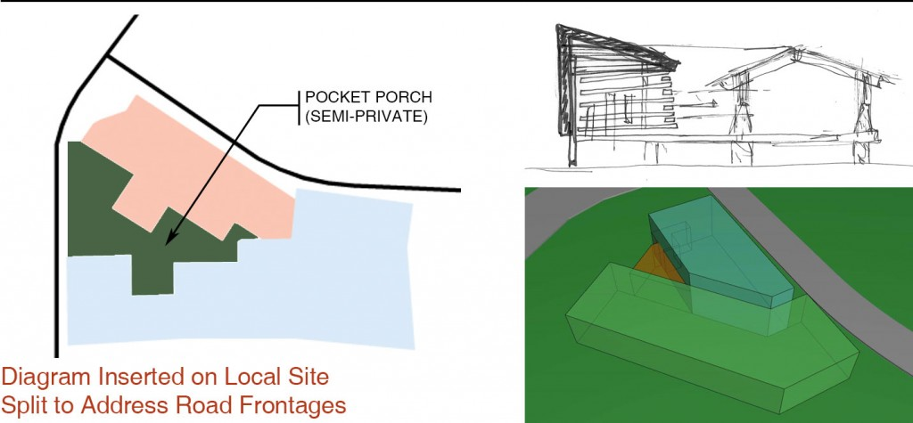 The Pocket house - The Pocket